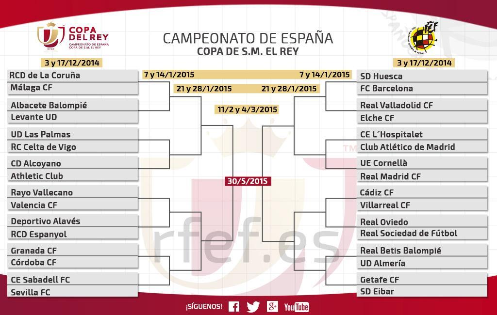 El Celta de Vigo, rival en Copa del Rey | udlaspalmas.NET